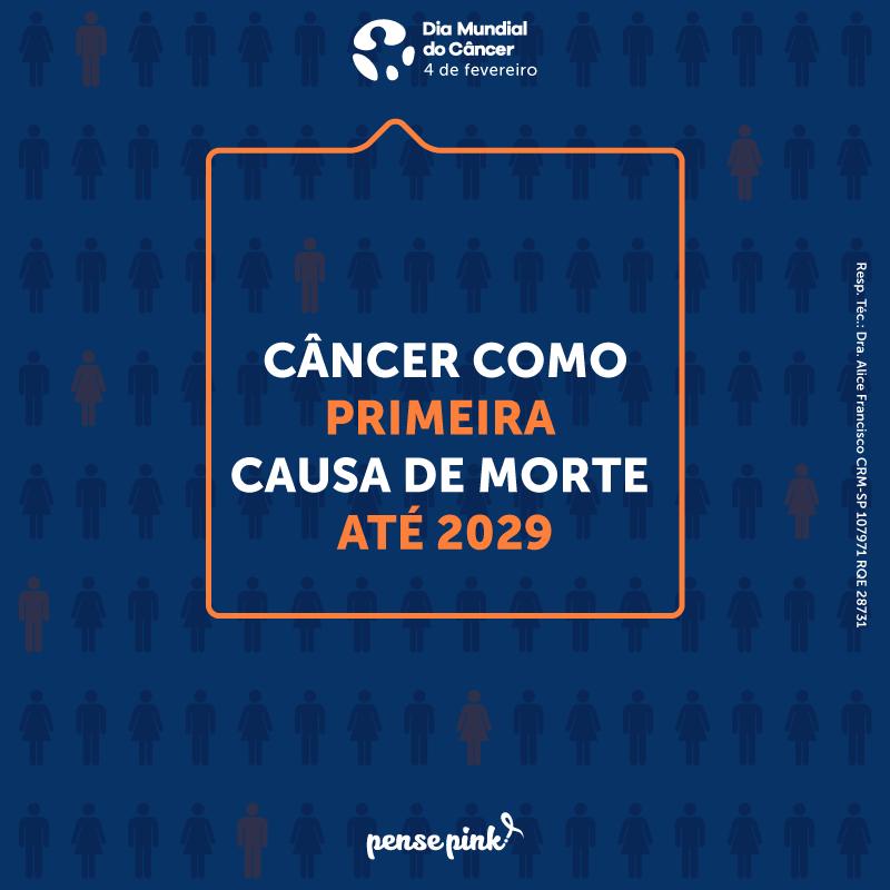 Câncer como primeira causa de morte até 2029